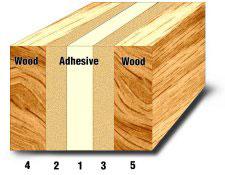 Woodbond
