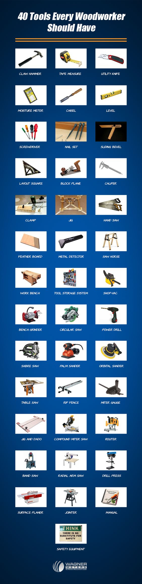 Top 40 Woodworking Tools Essential Carpentry Tools For