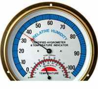 Concrete Relative Humidity