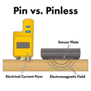 Pin vs. Pinless Moisture Meters