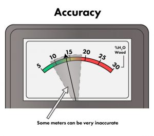 Cheap moisture meters are often inacurate.